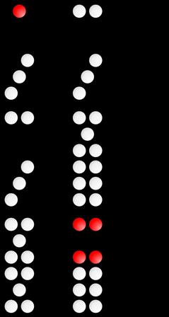Cara mengejar jabatan Domino Kiu Kiu Online Terpercaya
